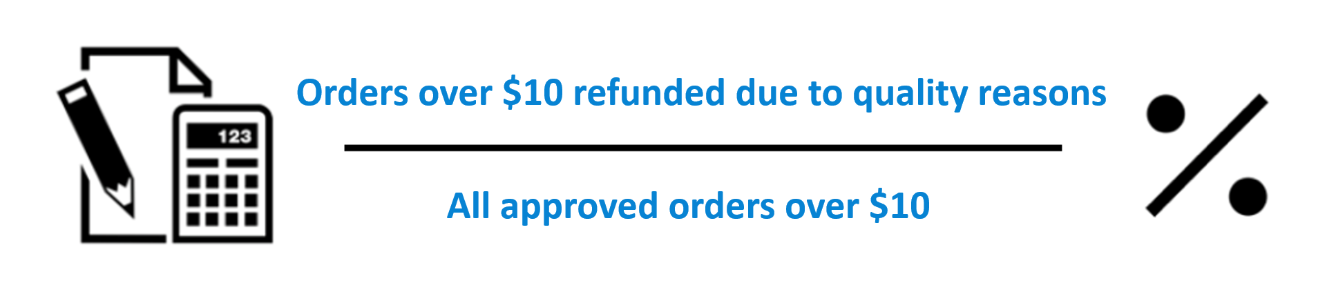 quality_refund_rate_EN.png